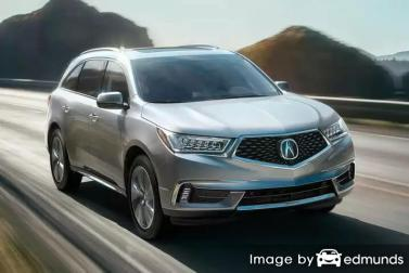Insurance rates Acura MDX in Kansas City